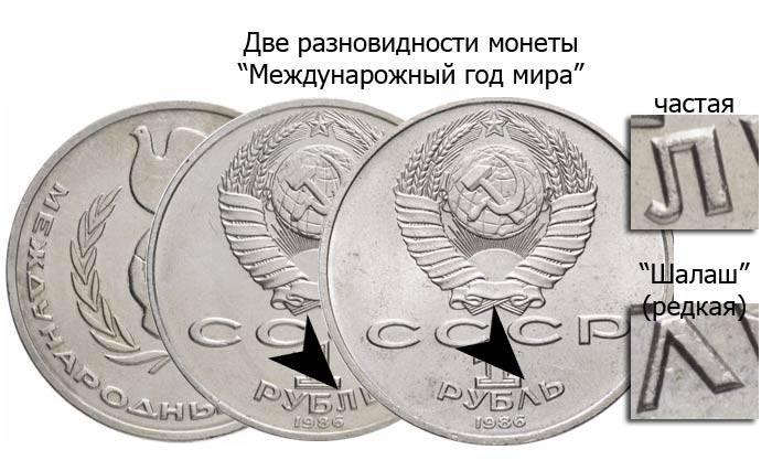 katalog-yubilejnyh-monet-SSSR-3.jpg
