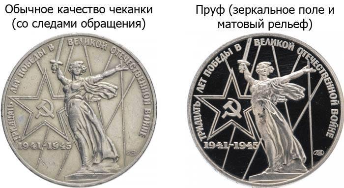 katalog-yubilejnyh-monet-SSSR-2.jpg