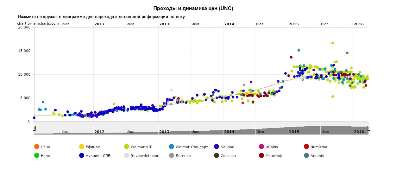 grafik-chechnya.png