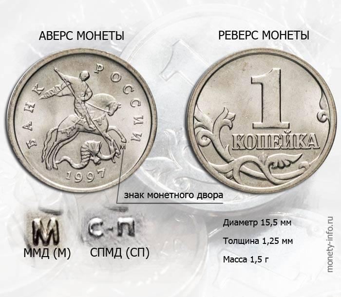 kakie-monety-1-kopejka-cenyatsya-1.jpg