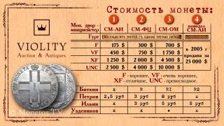 Стоимость монеты 1 рубль 1801 года