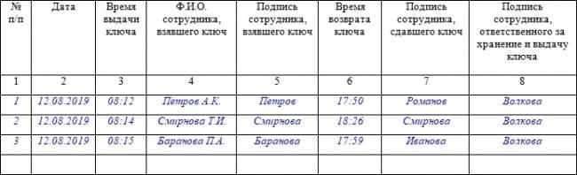 jurnal-vydachi-klyuchej-ot-pomeshchenij-800-2.jpg